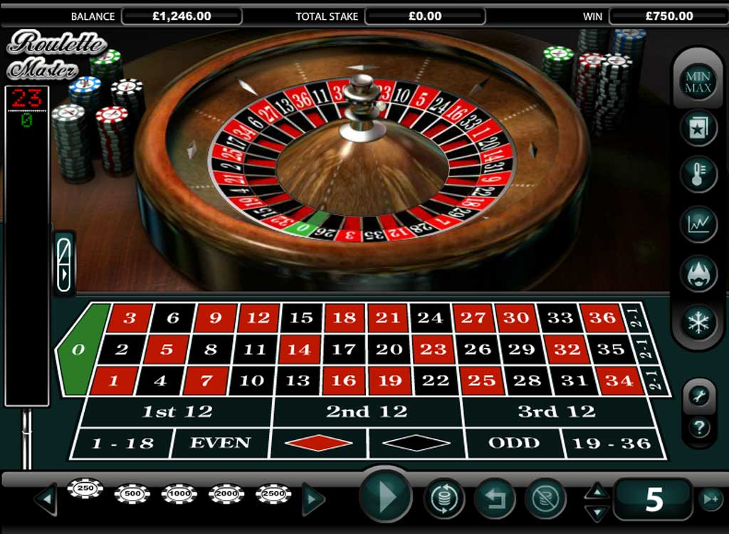 Roulette de casino gratuit star wars slot machine free online
