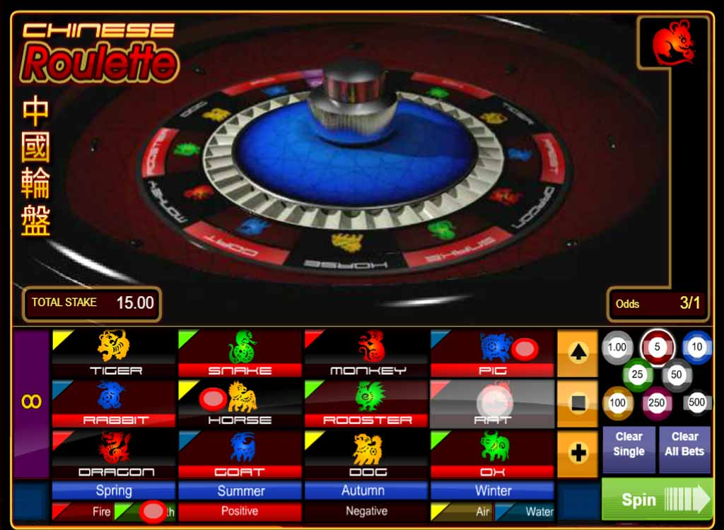 Jouer à Chinese Roulette